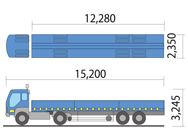 20t トレーラー